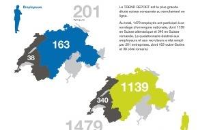 Prospective Media Services AG: TREND REPORT 2014: Quoi de neuf dans le recrutement?