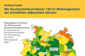 Deutsche Postbank AG: Postbank Studie: Deutsche zahlen im Schnitt 26 Jahre lang die eigene Immobilie ab / In drei von vier Kreisen kann ein Durchschnittsverdiener das Darlehen in weniger als 30 Jahren abbezahlen