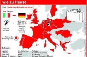 """Vodafone GmbH: """"Vodafone-ReiseVersprechen"""": Ab 1. Dezember in noch mehr Ländern fast so günstig wie zu Hause telefonieren"""