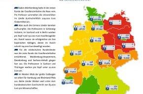 Stifterverband für die Deutsche Wissenschaft: Auch ohne Spitzenunis: Saarland und Schleswig-Holstein schnitten in der ersten Runde der Exzellenzinitiative besser ab als Bayern