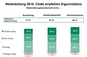 Studiengemeinschaft Darmstadt SGD: Weiterbildung bei HR-Managern hoch im Kurs / TNS Infratest-Studie 2015: Eigeninitiative fördert Neueinstellung, Aufstieg und Joberhalt