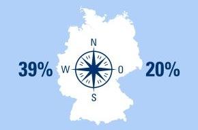 CosmosDirekt: Die Deutschen und ihr Traumauto. Ein Ost-West-Vergleich