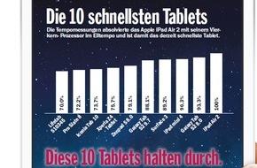 COMPUTER BILD: COMPUTER BILD-Test: Apple hat die besten Tablets