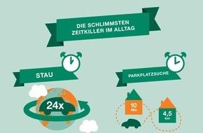 Bayer Vital GmbH: Ausgebremst: Die schlimmsten Zeitkiller im Alltag