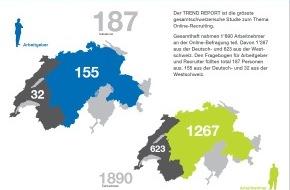 Prospective Media Services AG: TREND REPORT 2013: Was passiert in der Rekrutierung? / Online-Recruiting-Studie von Prospective