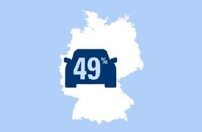 """CosmosDirekt: 49 Prozent der """"Wintermuffel"""" stört das Eiskratzen am Auto (FOTO)"""