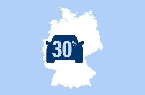 CosmosDirekt: Gefährlicher Blindflug: 30 Prozent der deutschen Autofahrer sind bereits einmal am Steuer eingeschlafen