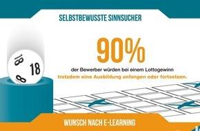 """u-form Testsysteme GmbH & Co KG: Azubi-Bewerber: überbehütet oder allein gelassen? / Studie """"Azubi-Recruiting Trends 2015"""" korrigiert Klischees"""