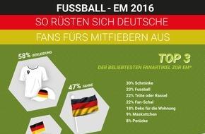 Sparwelt.de: Umfrage zur Fußball-EM: T-Shirts, Fähnchen und Auto-Deko - die meisten geben bis zu 25 Euro für Fanartikel aus