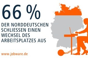 Jobware Online-Service GmbH: Nordlichter sind die treuesten Arbeitnehmer / Forsa-Umfrage im Auftrag von Jobware: 39 Prozent der Süddeutschen hält es nicht am Arbeitsplatz