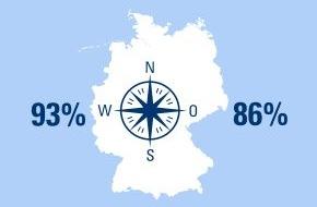 CosmosDirekt: 25 Jahre Mauerfall / Wie zufrieden ist Deutschland? Ein Ost-West-Vergleich
