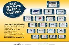 news aktuell GmbH: Amazon ist die beliebteste Marke im Social Web - Beste Bewertungen bei Preis, Service und Qualität