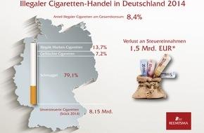 Reemtsma Cigarettenfabriken GmbH: Illegaler Cigaretten-Handel gehört zu den lukrativsten Straftaten