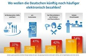 EURO Kartensysteme GmbH: Studie zur Kartenzahlung in Deutschland / Welt ohne Bargeld?