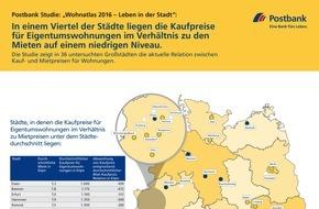 Deutsche Postbank AG: Postbank-Studie: Wo sich der Immobilienkauf richtig lohnt - der Städtevergleich