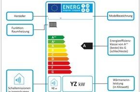 Deutsche Energie-Agentur GmbH (dena): EU-Label: Energiesparende Heiztechnik künftig leicht erkennbar / Kennzeichnungspflicht für neue Heizgeräte, Warmwasserbereiter und -speicher ab Ende September