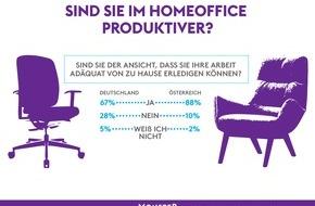 Monster Worldwide Deutschland GmbH: Sind Arbeitnehmer im Home-Office produktiver?