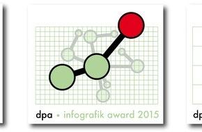 dpa Deutsche Presse-Agentur GmbH: Jetzt bewerben: Wettstreit um dpa-infografik award 2015 hat begonnen
