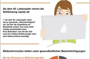 """KGS Kuratorium Gutes Sehen e.V.: """"Digitaler Augenstress"""" - Besser sehen mit der Bildschirmarbeitsplatzbrille"""