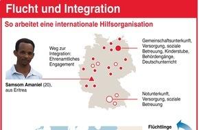Malteser Hilfsdienst e.V.: Zum Weltflüchtlingstag am 20. 6.:  Flucht und Integration - so hilft eine internationale Hilfsorganisation