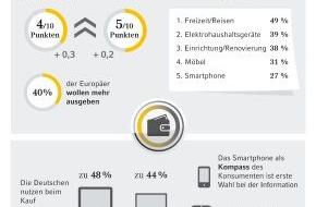 Commerz Finanz GmbH: (Europäische Studie) Europas Konsumenten wollen mehr ausgeben - online wie offline