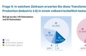 VDE Verb. der Elektrotechnik Elektronik: Industrie 4.0 ist in zehn Jahren da / Umfrage unter 1.300 Mitgliedsunternehmen: Deutschland muss im Kopf-an-Kopf-Rennen mit USA und Japan beschleunigen