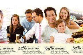 Warsteiner Brauerei: Typisch Mann! Die Erkenntnisse der WARSTEINER Männerstudie 2008