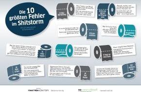 news aktuell GmbH: Leugnen, ignorieren, hyperventilieren: Die zehn größten Fehler im Shitstorm