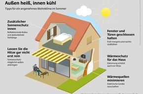 Deutsche Energie-Agentur GmbH (dena): Gegen den Hitzestau: Kühle Wohnräume trotz Sommerhitze / Tipps für angenehme Temperaturen in Haus und Wohnung