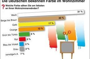 Verband der deutschen Lack- und Druckfarbenindustrie e.V.: Die Deutschen bekennen Farbe