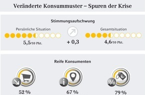 Commerz Finanz GmbH: Europäische Studie: Veränderte Konsummuster - Spuren der Krise