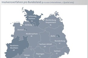 BÜRGEL Wirtschaftsinformationen GmbH & Co. KG: Firmeninsolvenzen in Deutschland sinken - aber Anstieg in fünf Bundesländern / Durchschnittlicher Insolvenzschaden liegt bei 740.000 Euro