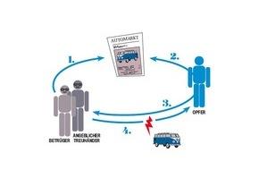 AUTO BILD: AUTO BILD Investigativ: Trickbetrug mit gefälschten Auto-Inseraten nimmt zu
