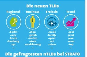 STRATO AG: Presse-Materialien über .berlin und neue Top-Level-Domains