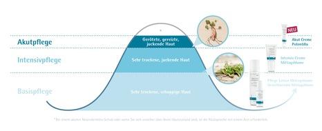 Presseinformation Charite-Studie  Dr.Hauschka Med