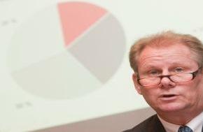 HSBC Trinkaus & Burkhardt AG: Sicher durch die Krise an den Märkten: Ergebnis von HSBC Trinkaus nahezu auf Rekordniveau (mit Bild)