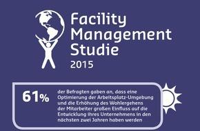 Sodexo Services GmbH: Der Trend geht zum integrierten Facility Management / Sodexo stellt aktuelle Studien zu Lebensqualität und integriertem Facility Management auf der EXPO REAL 2015 vor