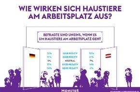 Monster Worldwide Deutschland GmbH: Arbeitnehmer-Meinung: Müssen Hunde draußen bleiben?