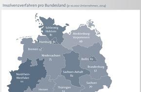 BÜRGEL Wirtschaftsinformationen GmbH & Co. KG: Firmeninsolvenzen sinken in Deutschland um 8,2 Prozent / Anstieg für 2015 prognostiziert (FOTO)