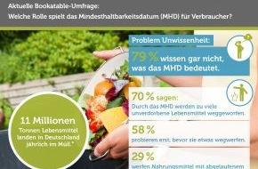 Bookatable GmbH & Co.KG: Ist das noch gut oder muss das weg? / Bookatable-Umfrage: Unsicherheit beim Mindesthaltbarkeitsdatum - zu viele Lebensmittel landen im Müll