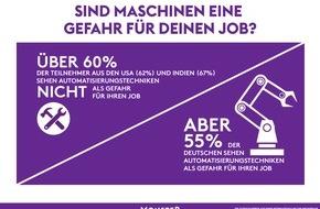 Monster Worldwide Deutschland GmbH: Wann ersetzen Maschinen Menschen?