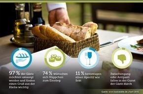 """Bookatable GmbH & Co.KG: """"Gruß aus der Küche"""" kommt bei Gästen sehr gut an / Aktuelle Bookatable-Umfrage: 97 Prozent der Restaurantgäste finden eine Aufmerksamkeit aus der Küche wichtig, am besten als kleines Häppchen vorweg"""