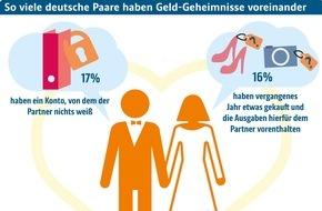 ING-DiBa AG: Hochzeit und Finanzen: Zu Risiken und Nebenwirkungen von Geldgeheimnissen / Am 15.5.15 beginnt für viele Paare der Start in ein gemeinsames Leben - auch finanziell