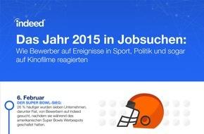 Indeed Deutschland GmbH: Das Jahr in Jobs: Wie Kinofilme, Politik und Sport Jobsuchen beeinflussen