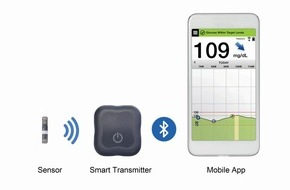 Roche Diabetes Care: Neues Eversense® CGM System bald in Deutschland verfügbar: Roche Diabetes Care übernimmt exklusiven Vertrieb (FOTO)