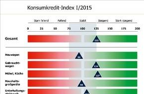 Bankenfachverband e.V.: Konsumkredit-Index: Verbraucher planen mehr Renovierungen per Kredit