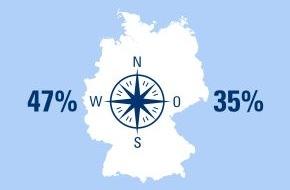 CosmosDirekt: Private Mitfahrgelegenheiten in Deutschland. Ein Ost-West-Vergleich
