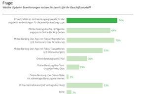 Q_PERIOR AG: Stiefkind Online-Beratung - Banken fokussieren auf mobile Dienste