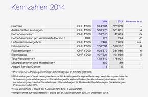 Atupri Krankenkasse: Geschäftsjahr 2014: Erfolgreicher Jahresabschluss bei Atupri