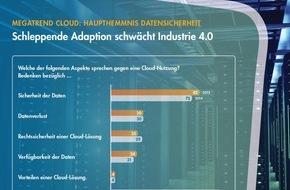 Freudenberg IT: Mittelstand: Sicherheitsbedürfnis vernebelt Sicht auf Cloud-Potenzial